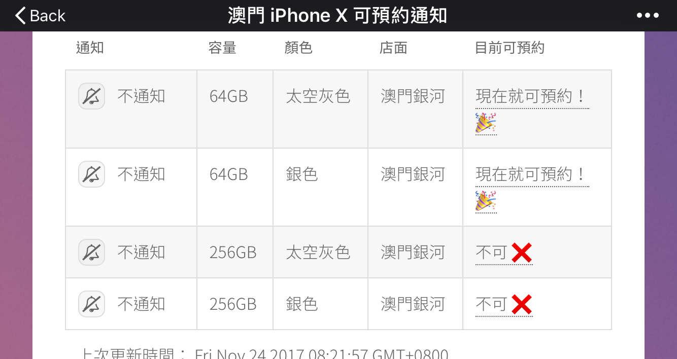 在這個範例中,iPhone X 64GB 兩種顏色都有貨了,可以預約立即購買