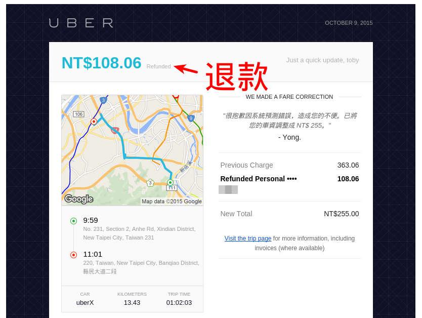 Uber 退回了我近 30% 的費用